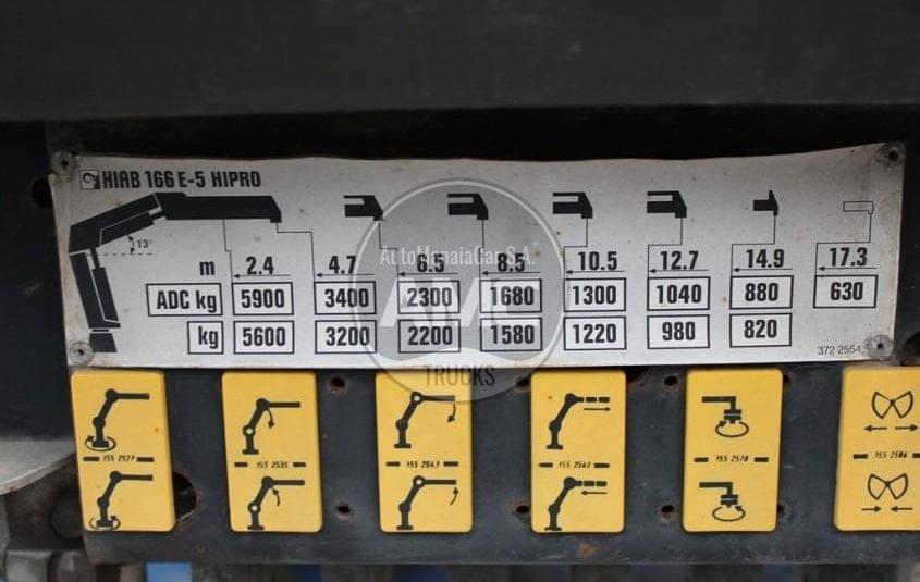 VOLVO FM13 400 6X2 13000 Cm3 PORTA CONT C/GRUA HIAB 166 E-5 HIPRO